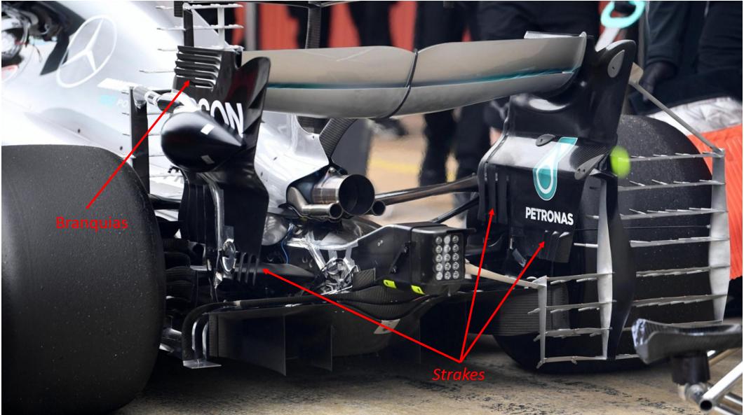 Alerón trasero F1 partes