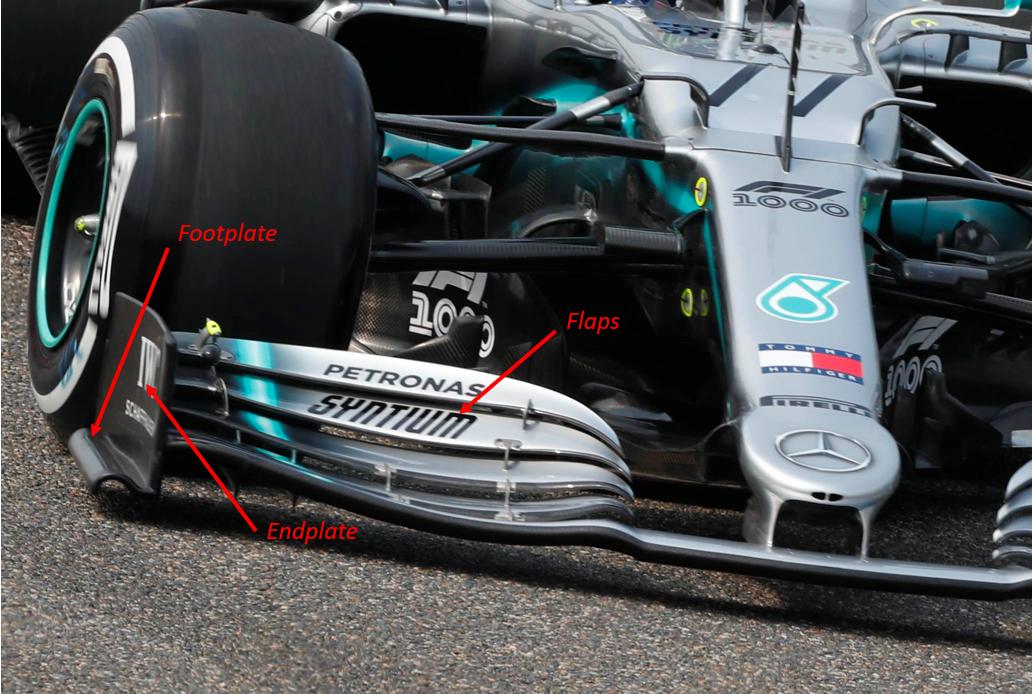 Aleron delantero F1