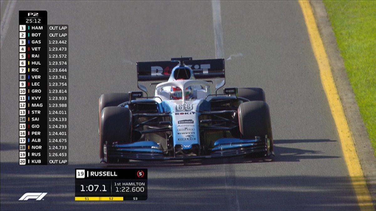 Vórtices alerón trasero F1