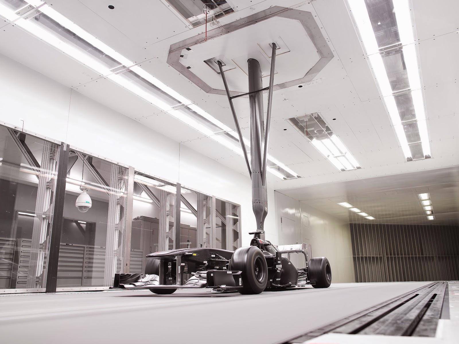 Tunel de viento F1