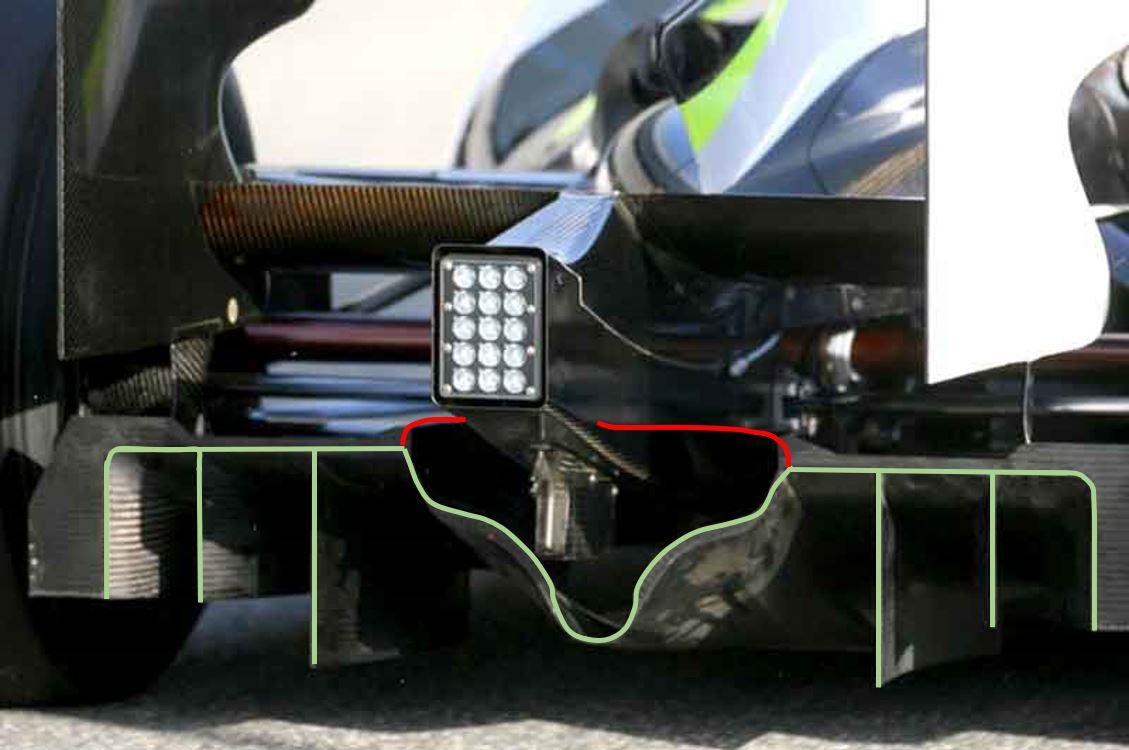 Doble difusor F1 2009