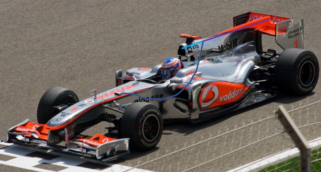 McLaren F-Duct funcionamiento