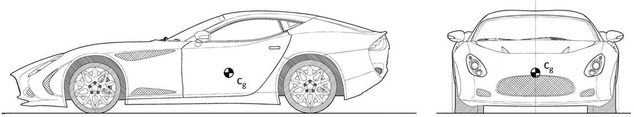 Centro de gravedad coche