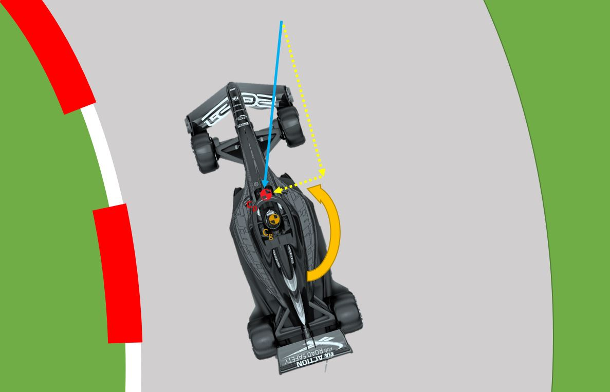 Sobreviraje F1